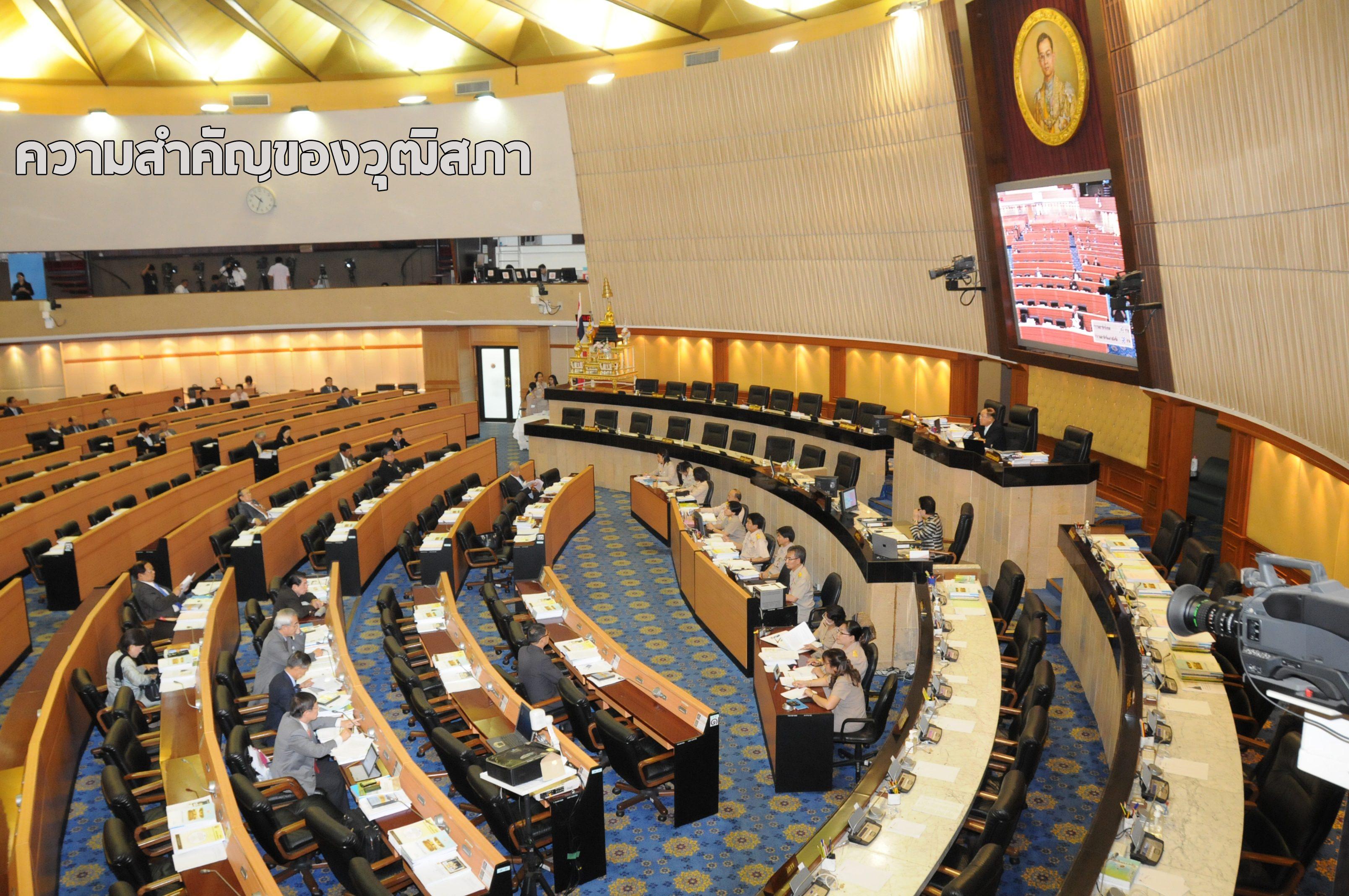 ทิศทางการเมืองไทยในปัจจุบัน